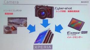 Xperia Camera A